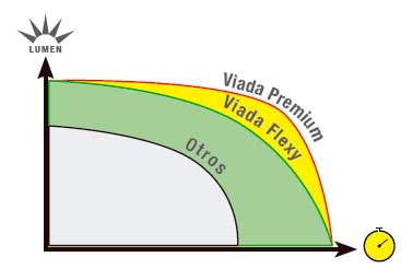 Cortina horitzontal esquema2